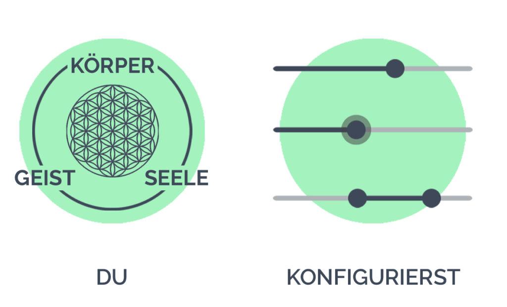 Symbol für Schritte der Konfiguration bei ZIMPLY NATURAL
